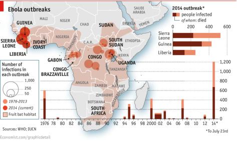 EbolaOutbreaks